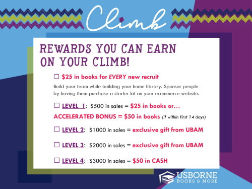 picture of the CLIMB rewards... bag, water bottle, cash, books